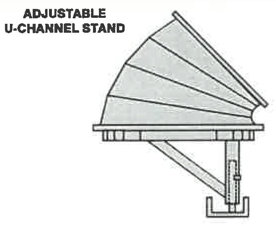 Adjustable u-channel diagram