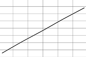Rotoflo Pump Curve