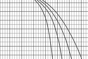 MWI Primerite Pump Chart Curve