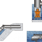 submersible electric rendered config