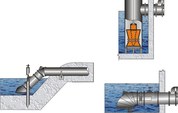 mobile submersible electric